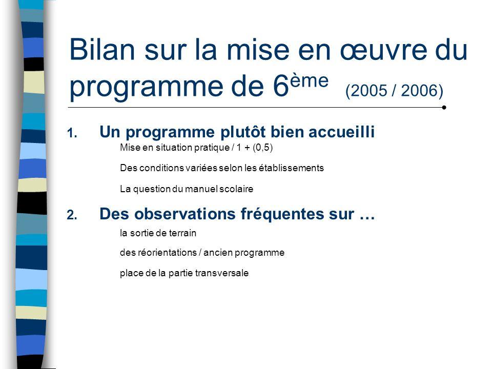 Bilan sur la mise en œuvre du programme de 6 ème (2005 / 2006) 1. Un programme plutôt bien accueilli Mise en situation pratique / 1 + (0,5) Des condit