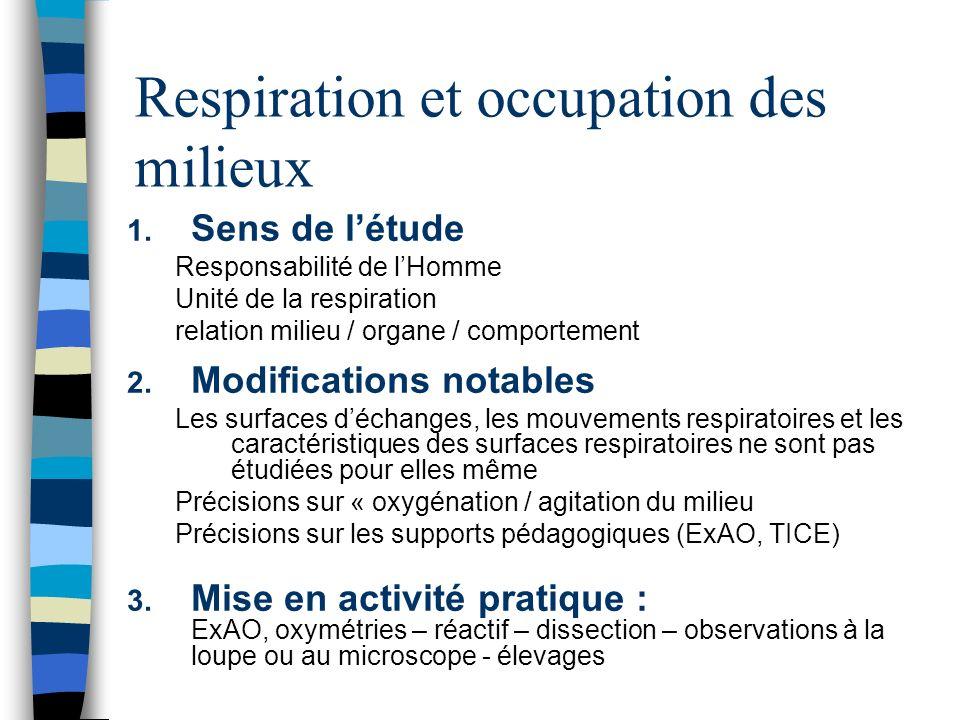 Respiration et occupation des milieux 1. Sens de létude Responsabilité de lHomme Unité de la respiration relation milieu / organe / comportement 2. Mo