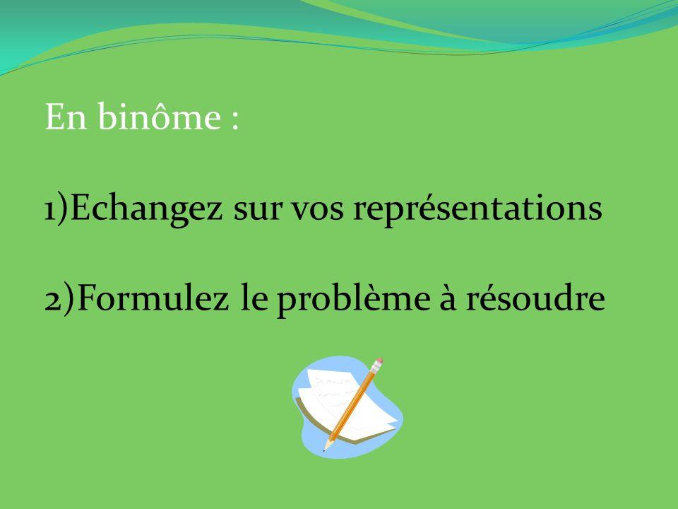 En binôme : 1)Echangez sur vos représentations 2)Formulez le problème à résoudre