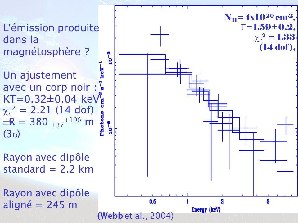 N H =4x10 20 cm -2, =1.59±0.2, 2 = 1.33 (14 dof), Lémission produite dans la magnétosphère .