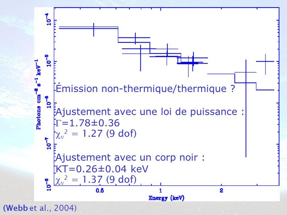 Émission non-thermique/thermique .