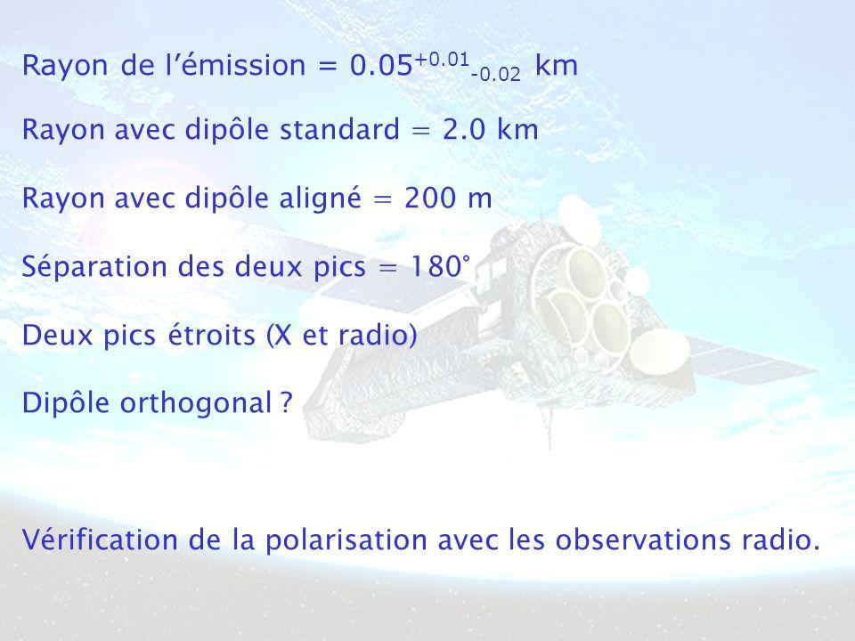 Rayon de lémission = 0.05 +0.01 -0.02 km Rayon avec dipôle standard = 2.0 km Rayon avec dipôle aligné = 200 m Séparation des deux pics = 180° Deux pics étroits (X et radio) Dipôle orthogonal .
