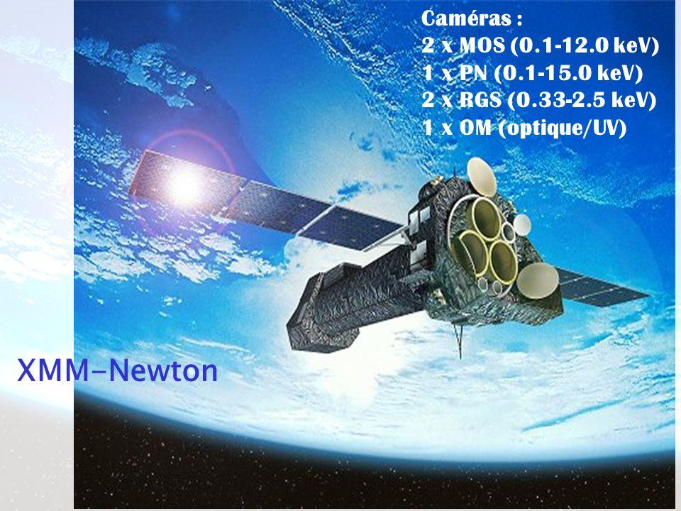 Caméras : 2 x MOS (0.1-12.0 keV) 1 x PN (0.1-15.0 keV) 2 x RGS (0.33-2.5 keV) 1 x OM (optique/UV) XMM-Newton