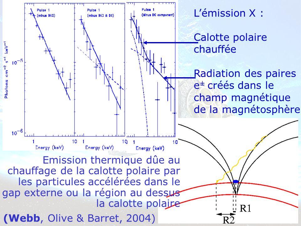Lémission X : Calotte polaire chauffée Radiation des paires e ± créés dans le champ magnétique de la magnétosphère (Webb, Olive & Barret, 2004) Emission thermique dûe au chauffage de la calotte polaire par les particules accélérées dans le gap externe ou la région au dessus la calotte polaire