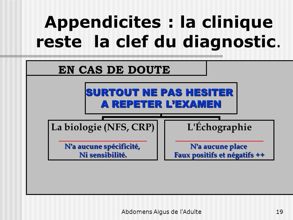 Abdomens Aigus de l'Adulte19 Appendicites : la clinique reste la clef du diagnostic Appendicites : la clinique reste la clef du diagnostic. EN CAS DE