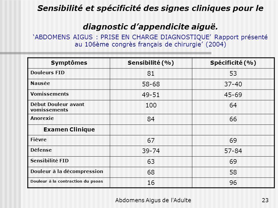 Abdomens Aigus de l'Adulte23 Sensibilité et spécificité des signes cliniques pour le diagnostic dappendicite aiguë. ABDOMENS AIGUS : PRISE EN CHARGE D