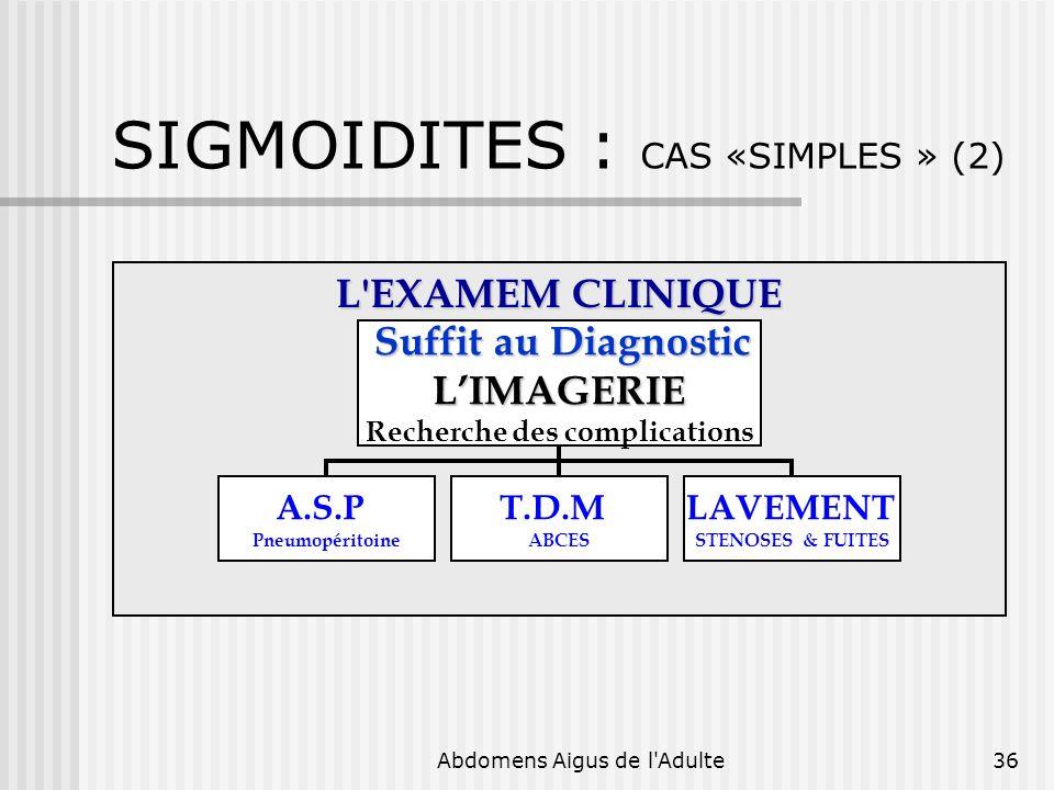 Abdomens Aigus de l'Adulte36 SIGMOIDITES : CAS «SIMPLES » (2) L'EXAMEM CLINIQUE