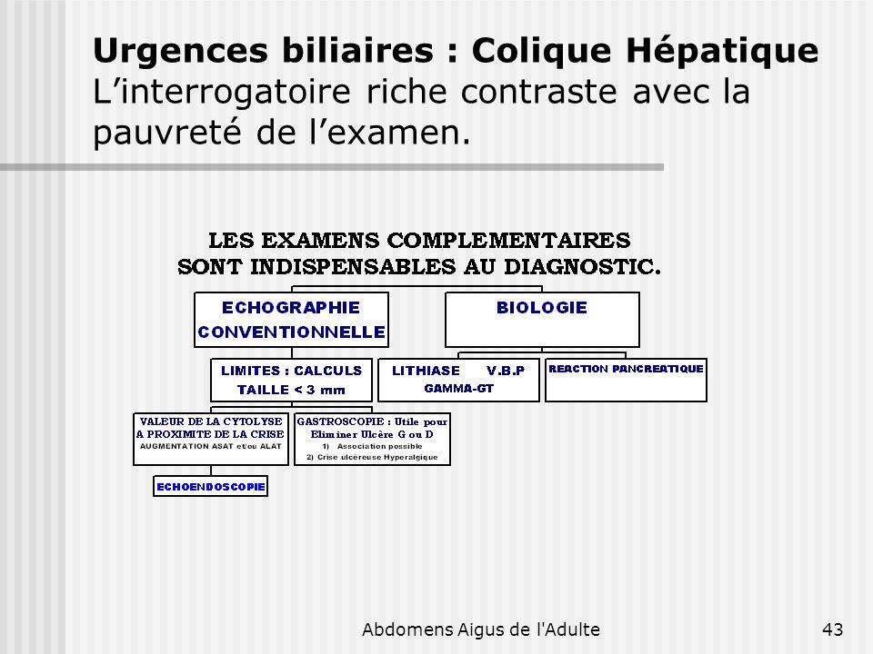 Abdomens Aigus de l'Adulte43 Urgences biliaires : Colique Hépatique Linterrogatoire riche contraste avec la pauvreté de lexamen.