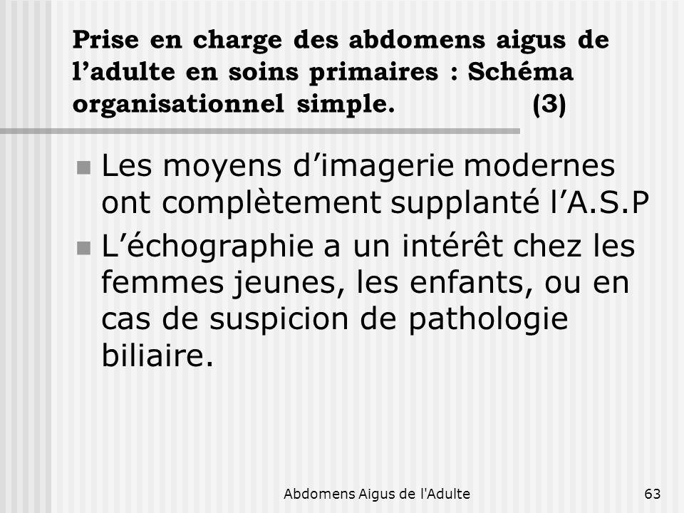 Abdomens Aigus de l'Adulte63 Prise en charge des abdomens aigus de ladulte en soins primaires : Schéma organisationnel simple. (3) Les moyens dimageri
