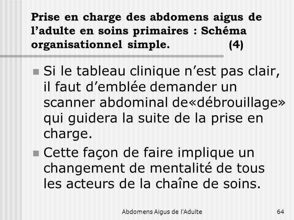 Abdomens Aigus de l'Adulte64 Prise en charge des abdomens aigus de ladulte en soins primaires : Schéma organisationnel simple. (4) Si le tableau clini