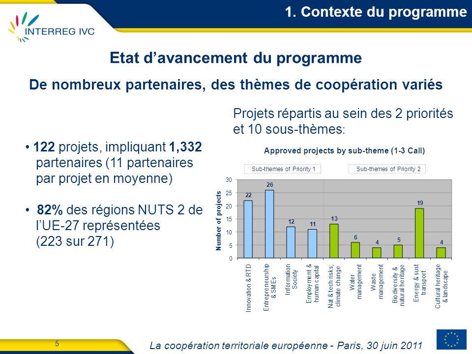 La coopération territoriale européenne - Paris, 30 juin 2011 6 Capitalisation à léchelle du programme – pourquoi.
