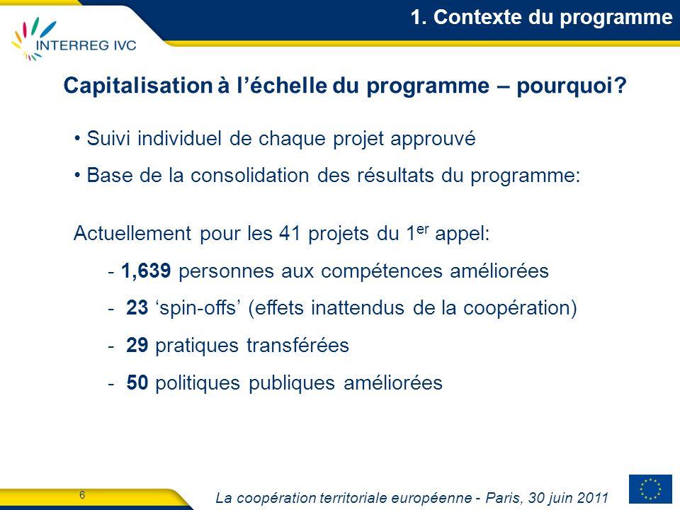La coopération territoriale européenne - Paris, 30 juin 2011 17 Définition des thématiques Analyse des 122 projets approuvés pour une définition plus précise de leur spécificité thématique Ex: Sous-thème Innovation divisé en 8 thématiques: - Eco-innovation (3 projets) - Industrie chimique (1 projet) - Secteur de la santé (1 projet) - Open innovation (2 projets) - Capacité dinnovation des PMEs (6 projets) - Commercialisation des idées innovantes (3 projets) - Politiques régionales dinnovation (3 projets) - Triple hélice et gouvernance (3 projets) 3.
