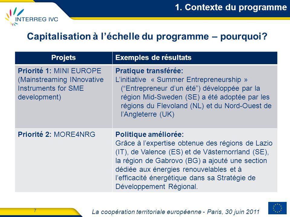 La coopération territoriale européenne - Paris, 30 juin 2011 8 Capitalisation à léchelle du programme – pourquoi.