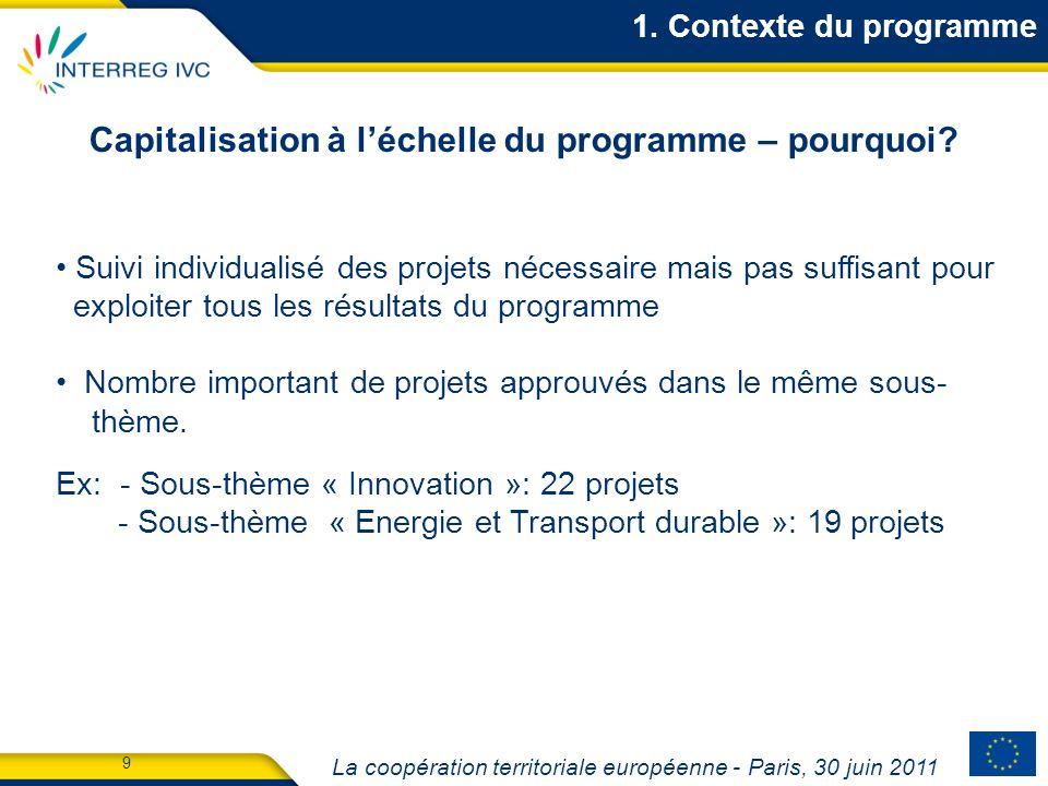 La coopération territoriale européenne - Paris, 30 juin 2011 10 Capitalisation à léchelle du programme – pourquoi.