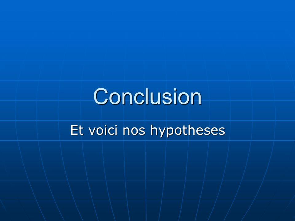 Conclusion Et voici nos hypotheses