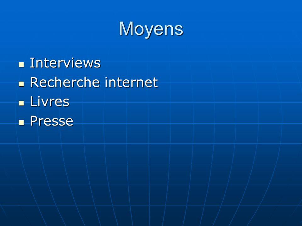 Moyens Interviews Interviews Recherche internet Recherche internet Livres Livres Presse Presse