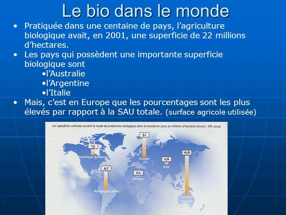 Le bio dans le monde Pratiquée dans une centaine de pays, lagriculture biologique avait, en 2001, une superficie de 22 millions dhectares. Les pays qu