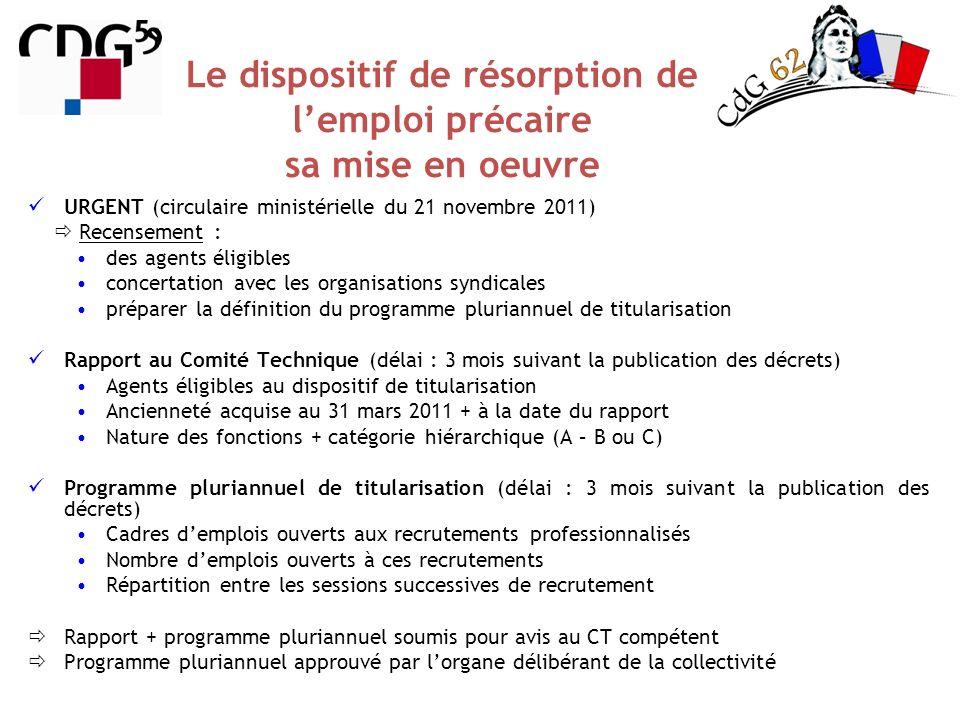 Le dispositif de résorption de lemploi précaire sa mise en oeuvre URGENT (circulaire ministérielle du 21 novembre 2011) Recensement : des agents éligi