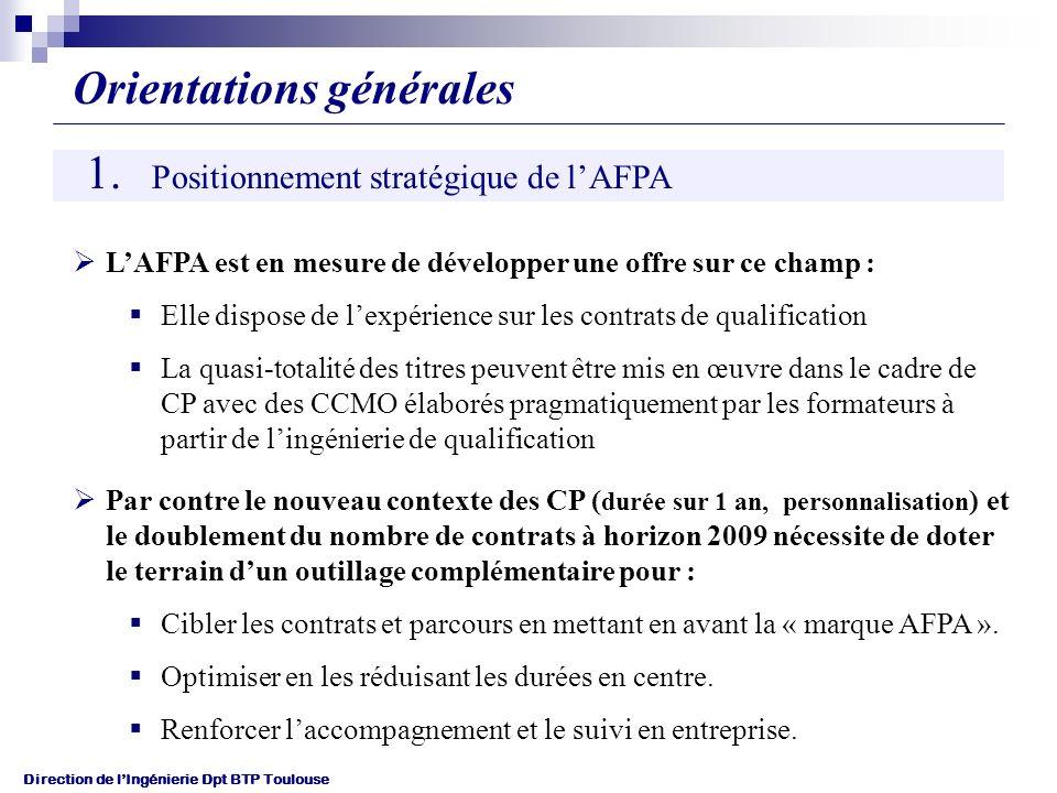 Direction de lIngénierie Dpt BTP Toulouse 1.