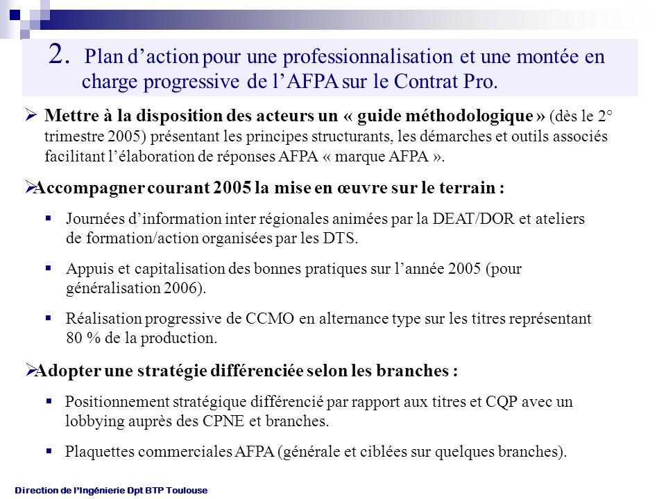 Direction de lIngénierie Dpt BTP Toulouse 2.