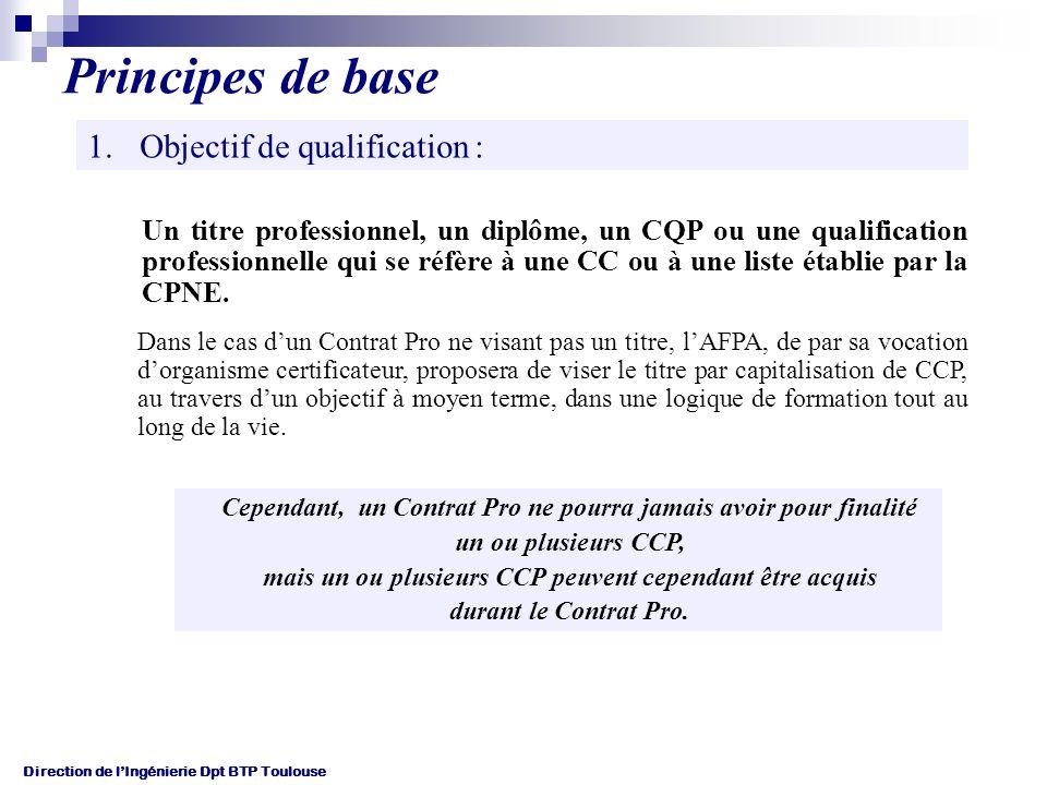 Direction de lIngénierie Dpt BTP Toulouse Un titre professionnel, un diplôme, un CQP ou une qualification professionnelle qui se réfère à une CC ou à une liste établie par la CPNE.
