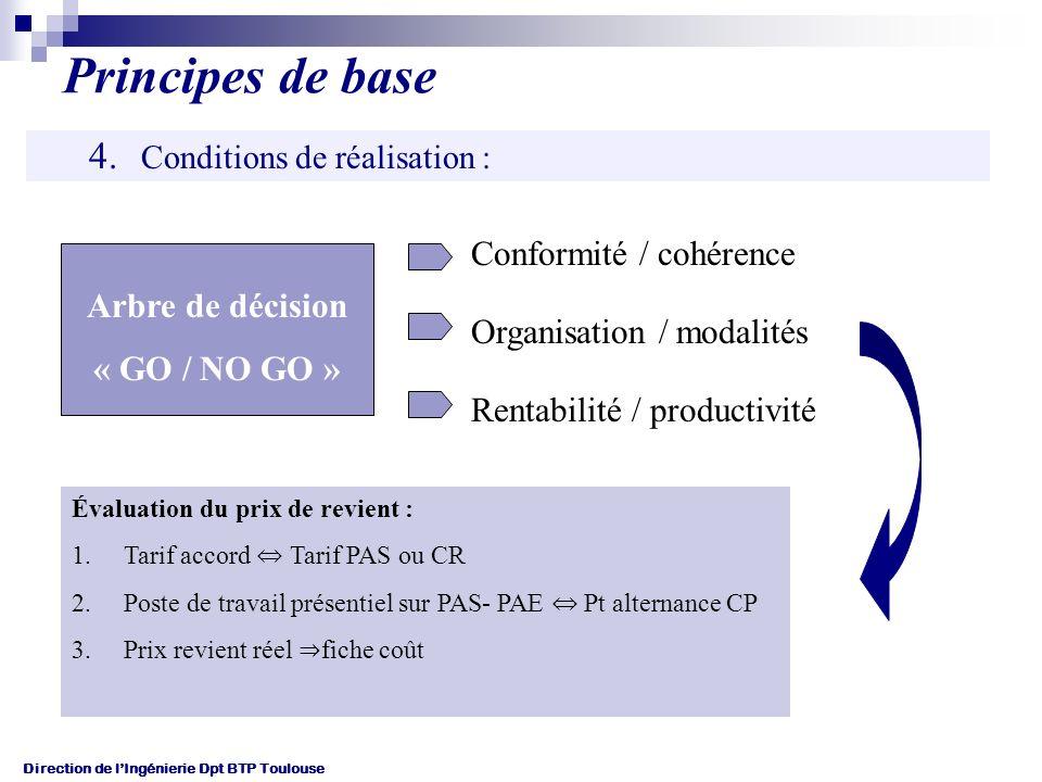 Direction de lIngénierie Dpt BTP Toulouse 4.