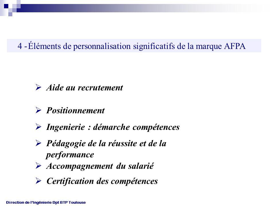 Direction de lIngénierie Dpt BTP Toulouse 4 -Éléments de personnalisation significatifs de la marque AFPA Aide au recrutement Positionnement Ingenierie : démarche compétences Pédagogie de la réussite et de la performance Accompagnement du salarié Certification des compétences