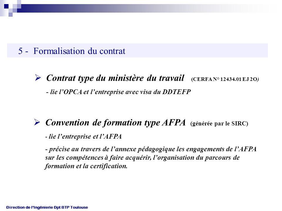 Direction de lIngénierie Dpt BTP Toulouse 5 - Formalisation du contrat Contrat type du ministère du travail (CERFA N° 12434.01 EJ 2O) - lie lOPCA et lentreprise avec visa du DDTEFP Convention de formation type AFPA (générée par le SIRC) - lie lentreprise et lAFPA - précise au travers de lannexe pédagogique les engagements de lAFPA sur les compétences à faire acquérir, lorganisation du parcours de formation et la certification.