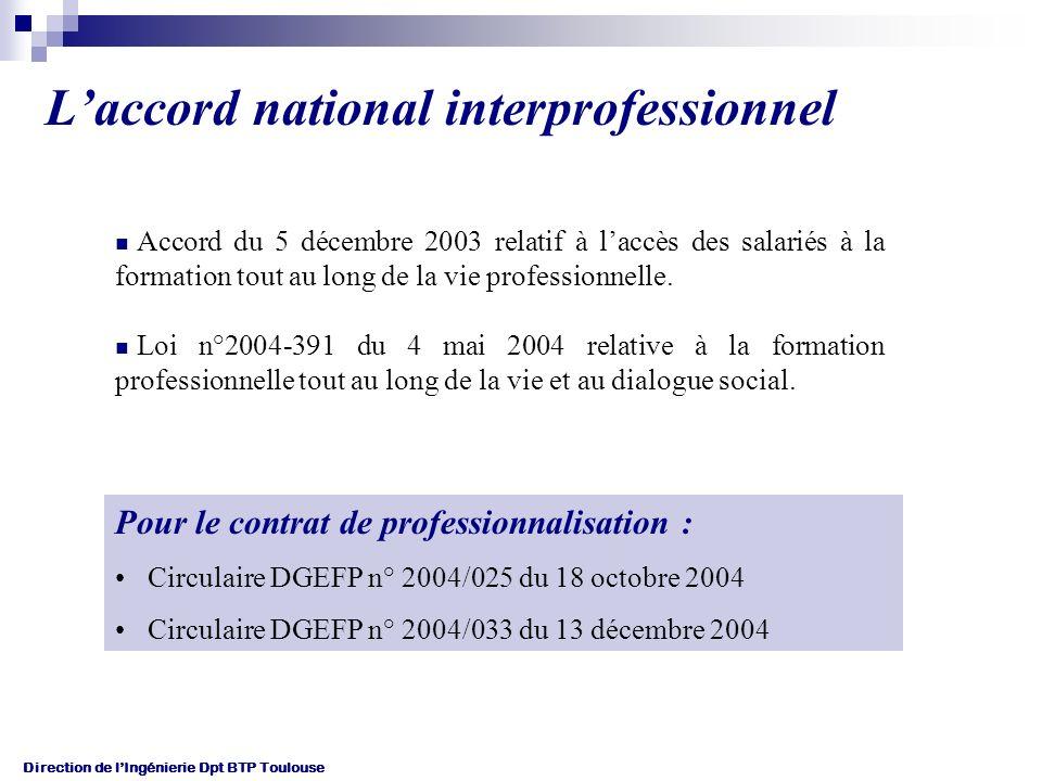 Direction de lIngénierie Dpt BTP Toulouse Laccord national interprofessionnel Accord du 5 décembre 2003 relatif à laccès des salariés à la formation tout au long de la vie professionnelle.