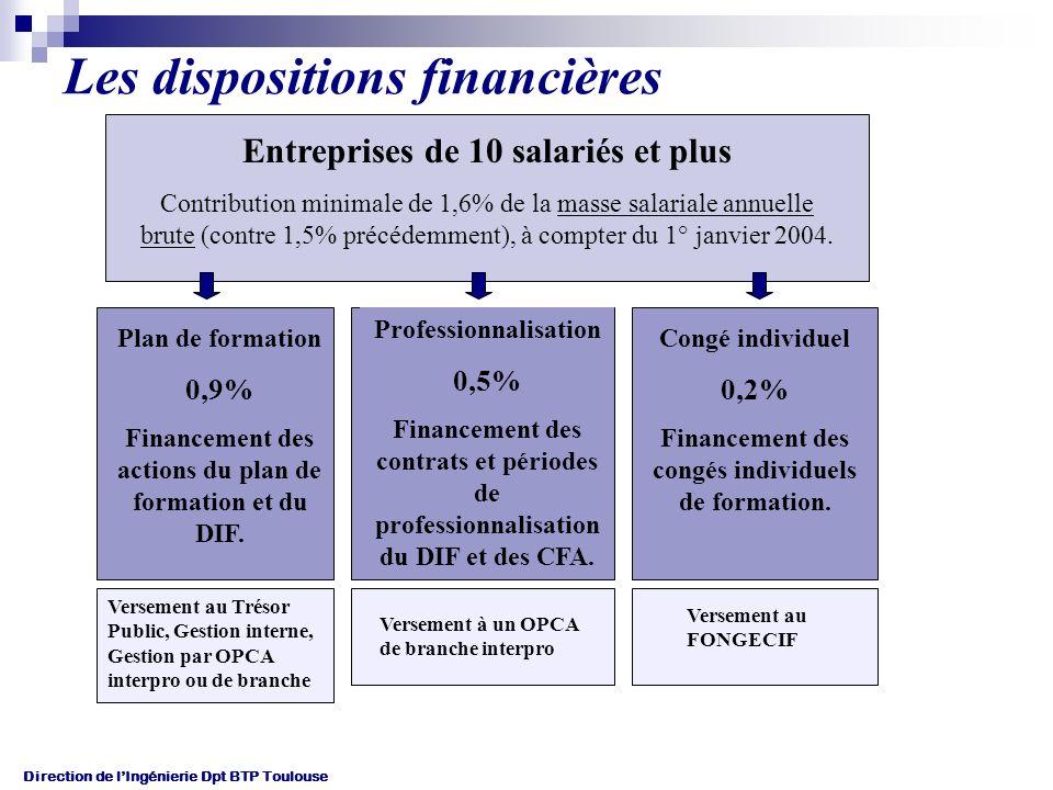 Direction de lIngénierie Dpt BTP Toulouse Les dispositions financières Entreprises de 10 salariés et plus Contribution minimale de 1,6% de la masse salariale annuelle brute (contre 1,5% précédemment), à compter du 1° janvier 2004.