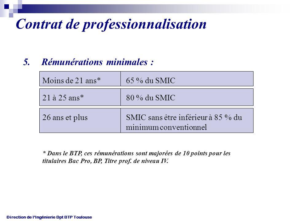 Direction de lIngénierie Dpt BTP Toulouse 5.Rémunérations minimales : Moins de 21 ans*65 % du SMIC21 à 25 ans*80 % du SMIC26 ans et plusSMIC sans être inférieur à 85 % du minimum conventionnel Contrat de professionnalisation * Dans le BTP, ces rémunérations sont majorées de 10 points pour les titulaires Bac Pro, BP, Titre prof.