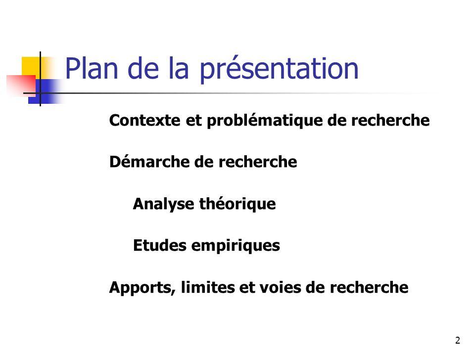 2 Plan de la présentation Contexte et problématique de recherche Démarche de recherche Analyse théorique Etudes empiriques Apports, limites et voies d