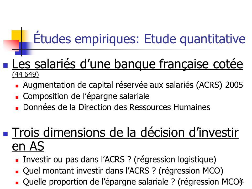 21 Études empiriques: Etude quantitative Les salariés dune banque française cotée (44 649) Augmentation de capital réservée aux salariés (ACRS) 2005 C