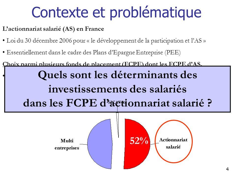 4 Contexte et problématique Lactionnariat salarié (AS) en France Loi du 30 décembre 2006 pour « le développement de la participation et lAS » Essentie