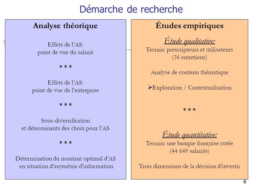 6 Analyse théorique Effets de lAS: point de vue du salarié * * * Effets de lAS: point de vue de lentreprise * * * Sous-diversification et déterminants