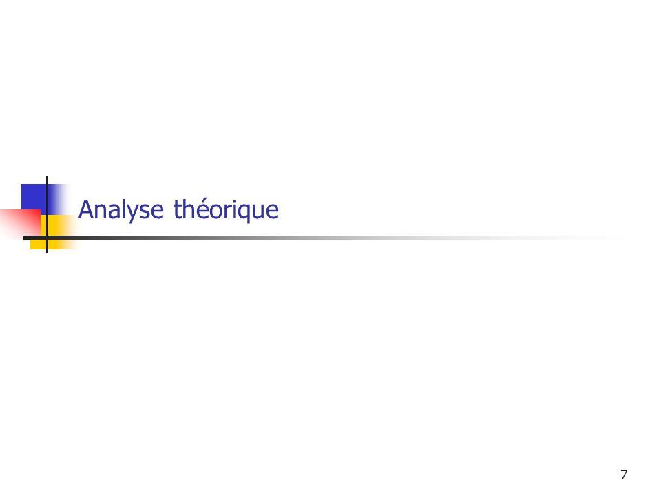 7 Analyse théorique