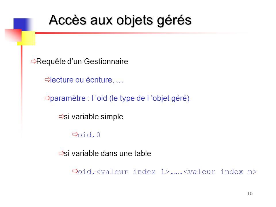 10 Accès aux objets gérés Requête dun Gestionnaire lecture ou écriture, … paramètre : l oid (le type de l objet géré) si variable simple oid.0 si variable dans une table oid..….