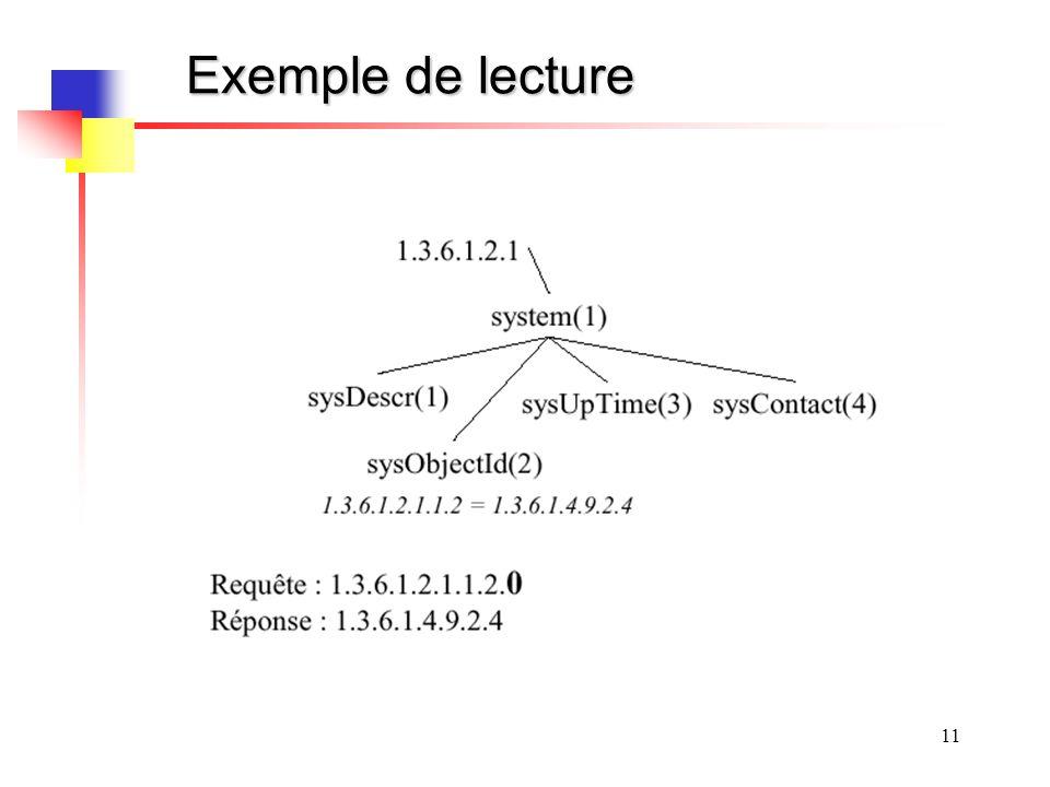 11 Exemple de lecture