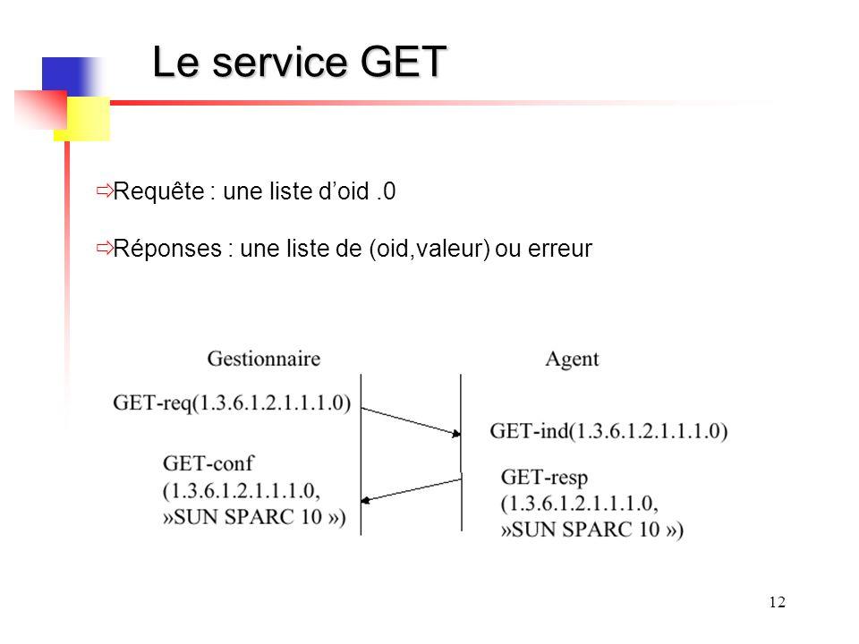 12 Le service GET Requête : une liste doid.0 Réponses : une liste de (oid,valeur) ou erreur