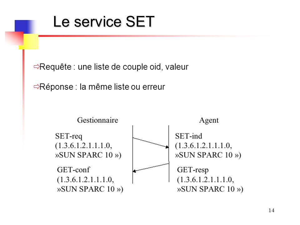 14 Le service SET Requête : une liste de couple oid, valeur Réponse : la même liste ou erreur