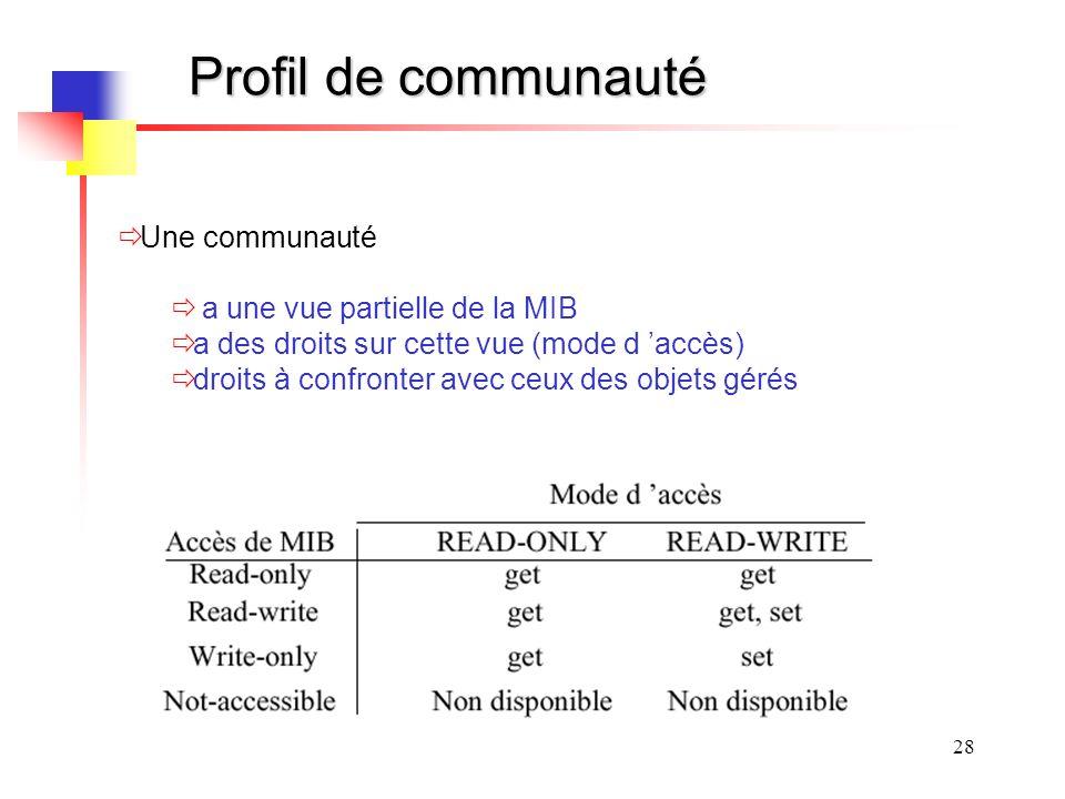 28 Profil de communauté Une communauté a une vue partielle de la MIB a des droits sur cette vue (mode d accès) droits à confronter avec ceux des objets gérés