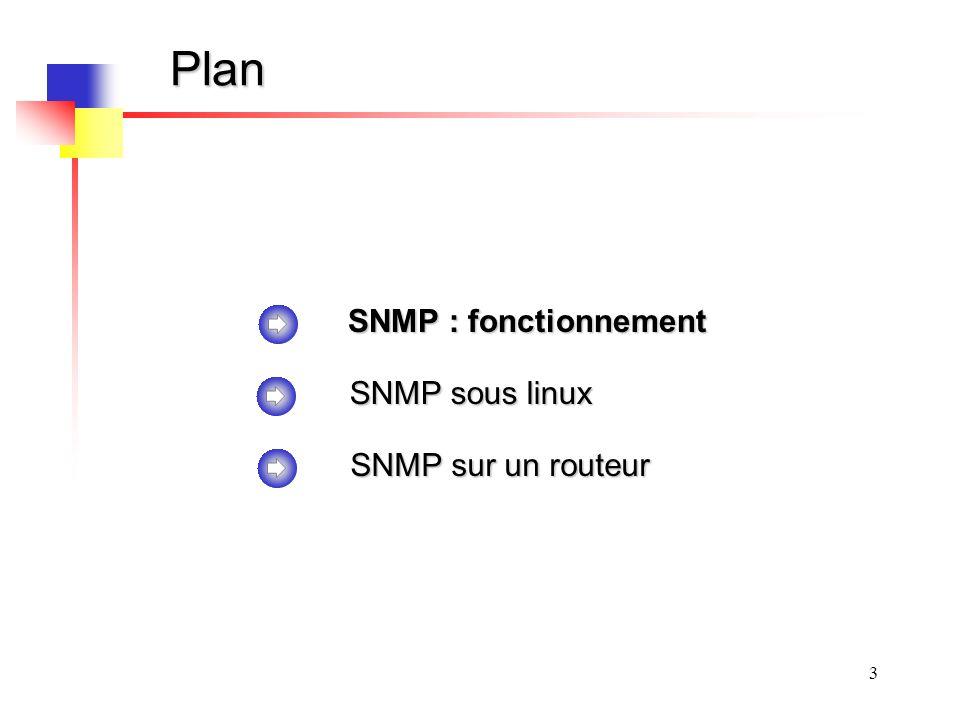 3 Plan SNMP : fonctionnement SNMP sous linux SNMP sur un routeur
