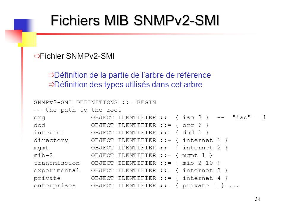 34 Fichiers MIB SNMPv2-SMI Fichier SNMPv2-SMI Définition de la partie de larbre de référence Définition des types utilisés dans cet arbre SNMPv2-SMI DEFINITIONS ::= BEGIN -- the path to the root org OBJECT IDENTIFIER ::= { iso 3 } -- iso = 1 dod OBJECT IDENTIFIER ::= { org 6 } internet OBJECT IDENTIFIER ::= { dod 1 } directory OBJECT IDENTIFIER ::= { internet 1 } mgmt OBJECT IDENTIFIER ::= { internet 2 } mib-2 OBJECT IDENTIFIER ::= { mgmt 1 } transmission OBJECT IDENTIFIER ::= { mib-2 10 } experimental OBJECT IDENTIFIER ::= { internet 3 } private OBJECT IDENTIFIER ::= { internet 4 } enterprises OBJECT IDENTIFIER ::= { private 1 }...
