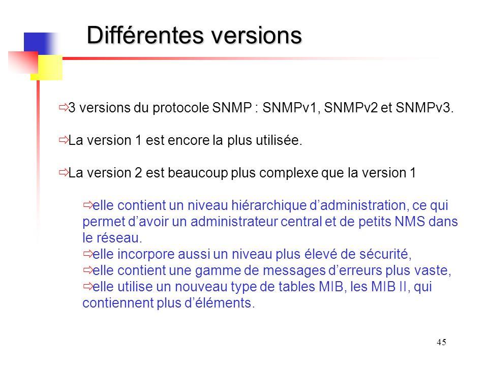 45 Différentes versions 3 versions du protocole SNMP : SNMPv1, SNMPv2 et SNMPv3.