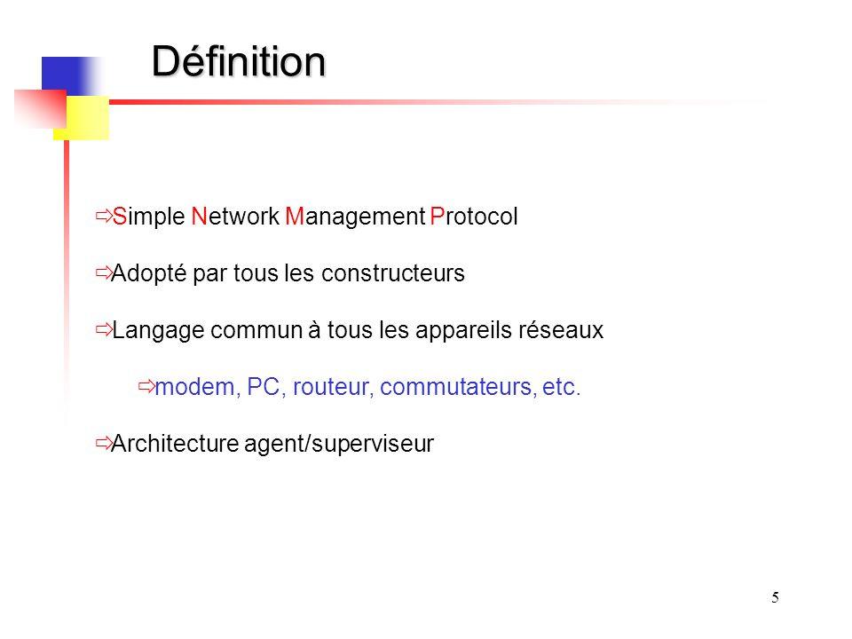 5 Définition Simple Network Management Protocol Adopté par tous les constructeurs Langage commun à tous les appareils réseaux modem, PC, routeur, commutateurs, etc.