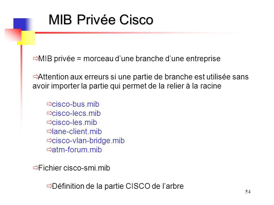 54 MIB Privée Cisco MIB privée = morceau dune branche dune entreprise Attention aux erreurs si une partie de branche est utilisée sans avoir importer la partie qui permet de la relier à la racine cisco-bus.mib cisco-lecs.mib cisco-les.mib lane-client.mib cisco-vlan-bridge.mib atm-forum.mib Fichier cisco-smi.mib Définition de la partie CISCO de larbre
