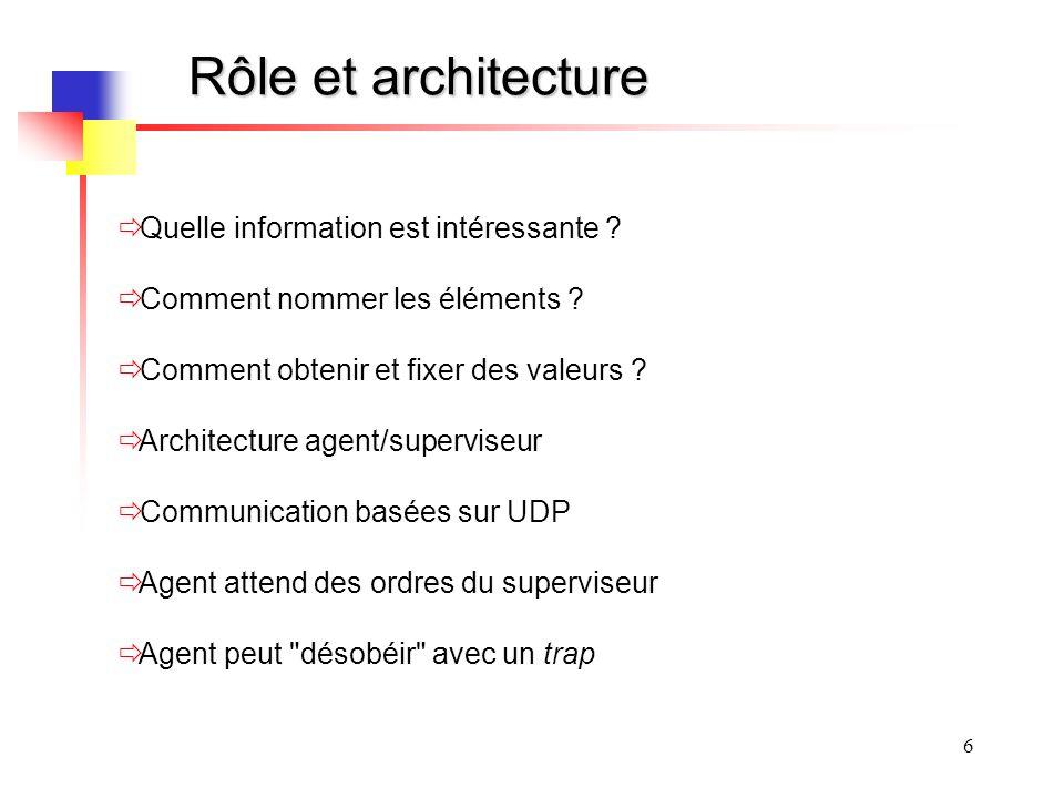 6 Rôle et architecture Quelle information est intéressante .