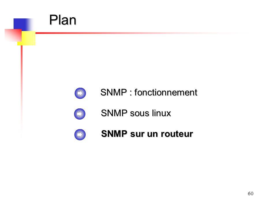 60 Plan SNMP : fonctionnement SNMP sous linux SNMP sur un routeur