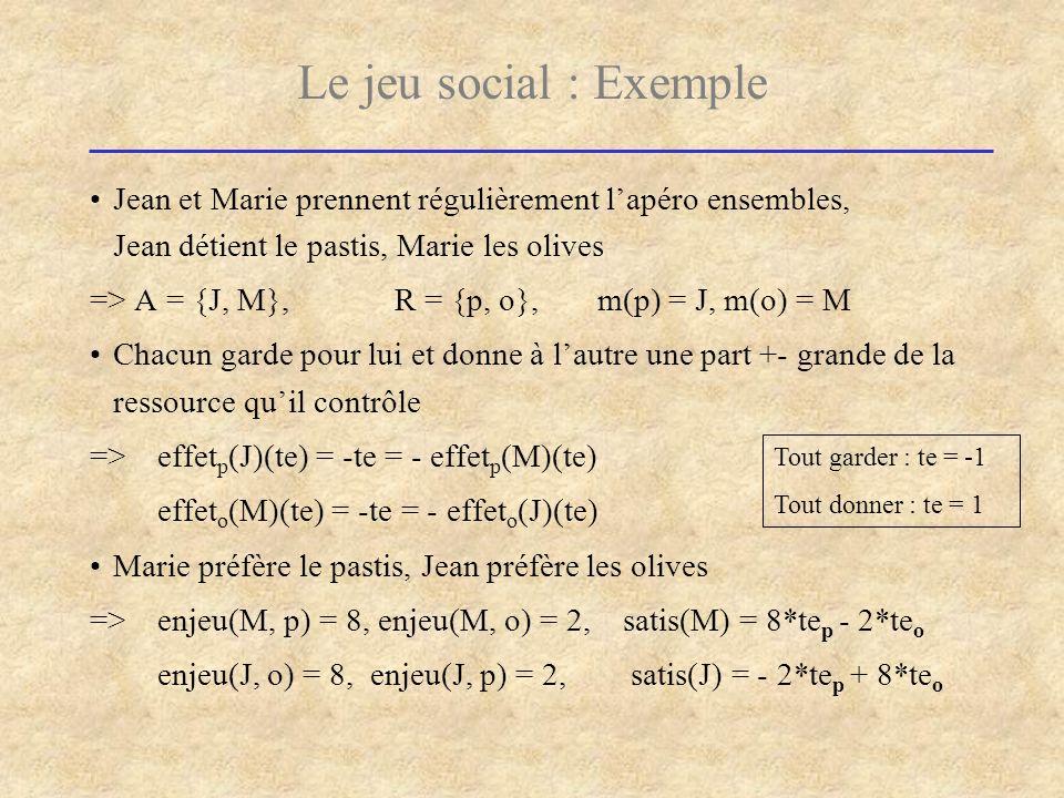 Le jeu social : Exemple Jean et Marie prennent régulièrement lapéro ensembles, Jean détient le pastis, Marie les olives => A = {J, M},R = {p, o},m(p)