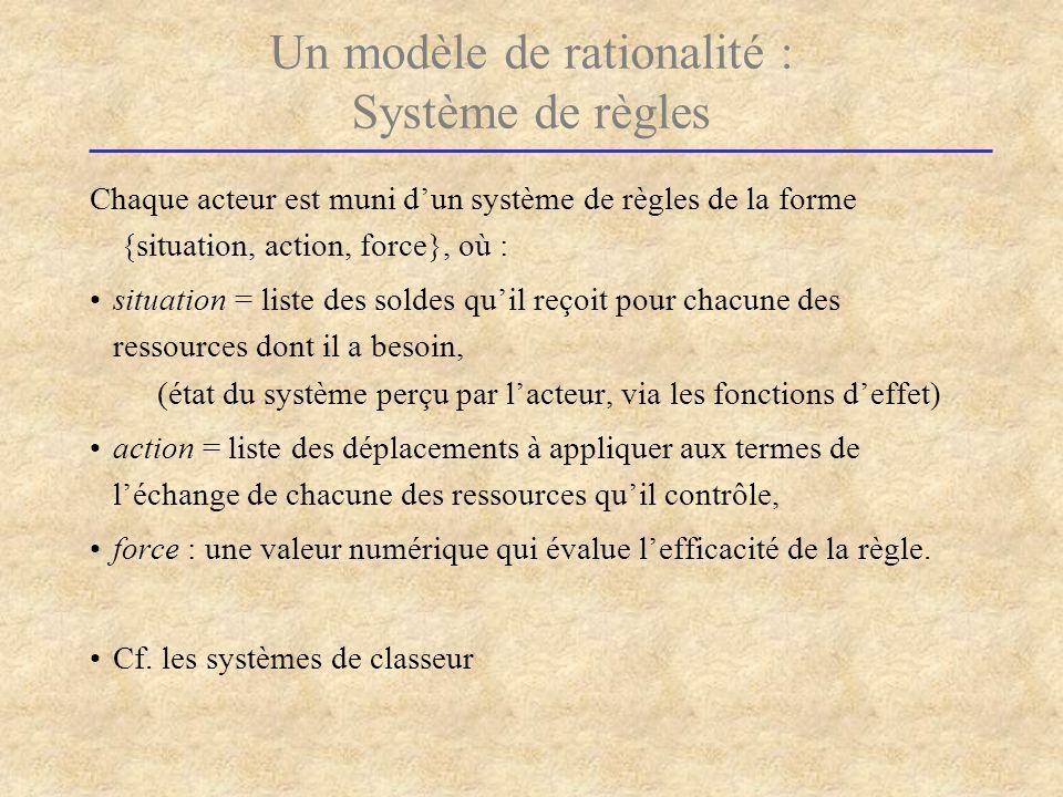 Un modèle de rationalité : Système de règles Chaque acteur est muni dun système de règles de la forme {situation, action, force}, où : situation = lis